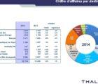 thales-260215