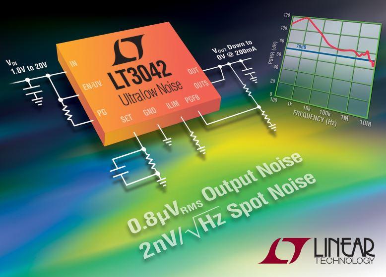 Régulateur LDO RF, 20V, 200mA, pour applications sensibles au bruit