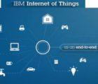 IBM-IoT-010415
