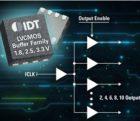 idt-150415