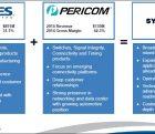 Pericom-040915