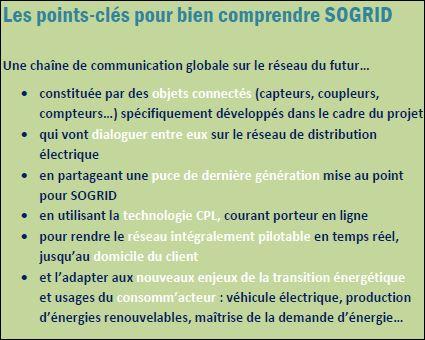 Réseau électrique intelligent : expérimentation à Toulouse sur 1000 foyers