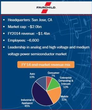 La Chine veut chiper Fairchild Semiconductor à ON Semiconductor
