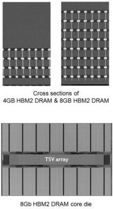 Samsung lance la production en série d'une DRAM sept fois plus rapide