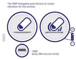 Kemet va produire des actionneurs haptiques souples pour dispositifs wearables