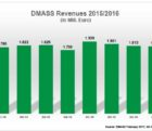 DMASS-240217