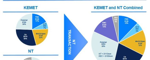 Kemet2-240217