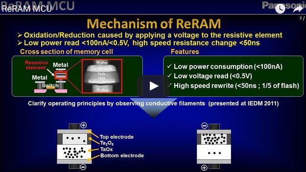 Panasonic et UMC s'allient pour la production de masse de mémoires ReRAM