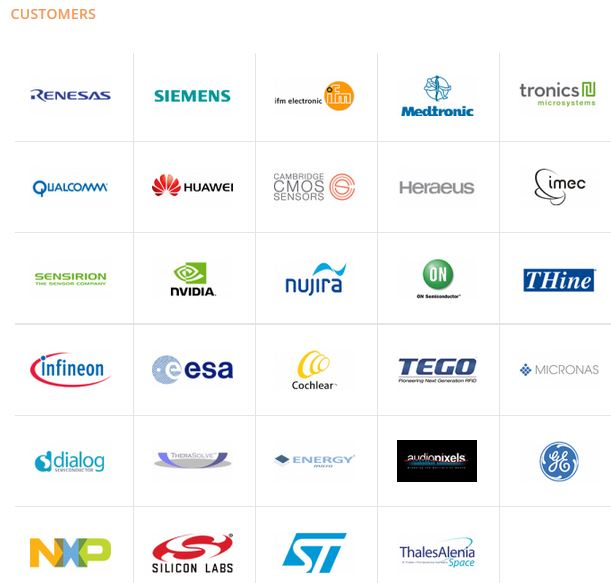 Clients-290317