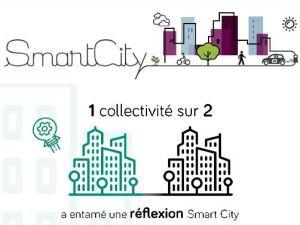 Ville intelligente : l'approche Smart City gagne une collectivité sur deux