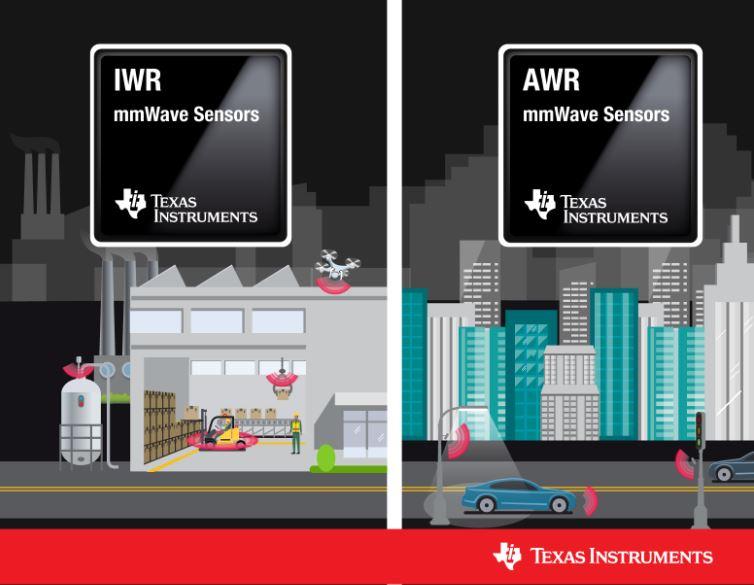 Capteurs à ondes millimétriques monopuce à précision inédite | Texas Instruments