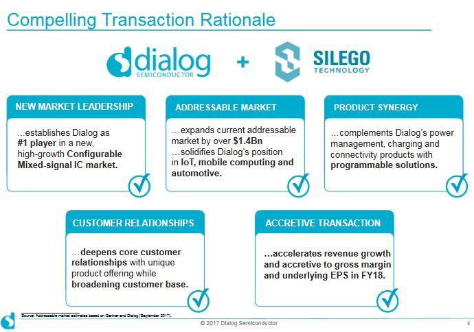 Dialog Semiconductor rachète un spécialiste des circuits mixtes configurables pour 300 M$