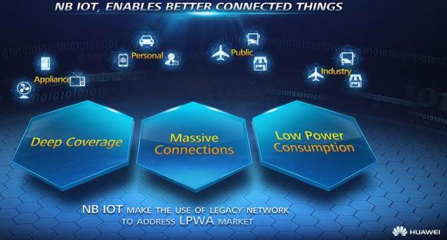 Gemalto s'associe au Chinois Huawei pour accélérer les déploiements du NB-IoT