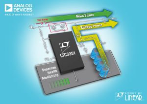 Contrôleur d'alimentation de sauvegarde, 35V   Analog Devices