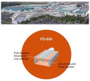 FD-SOI : ST passe le relais à Globalfoundries pour la génération 22 nm