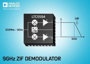 Démodulateur I/Q, 300MHz à 9GHz, largeur de bande de 1GHz & réjection d'image jusqu'à 60dB | Analog Devices