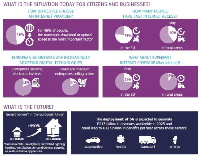 L'Europe s'accorde sur les règles d'attribution des licences 5G