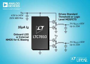 Double contrôleur DC/DC, 150V, abaisseur, synchrone, IQ de 16µA | Analog Devices