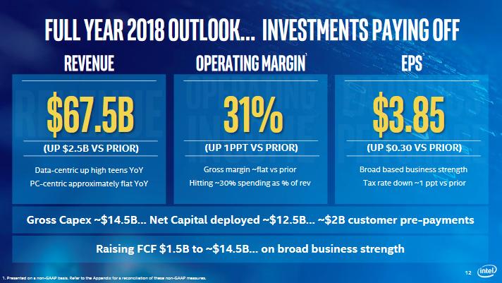 Intel diffère à 2019 la production de volume en technologie 10 nm