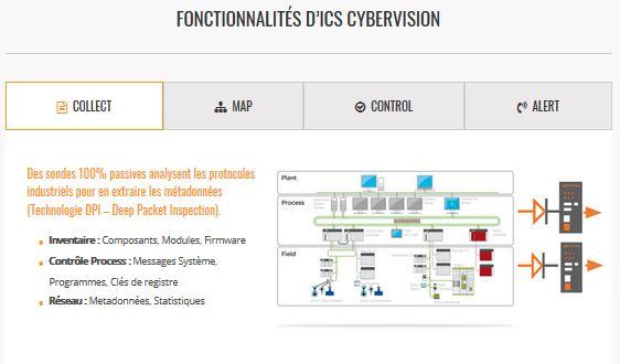 Cybersécurité des infrastructures industrielles : Sentryo fournit sa technologie à Siemens