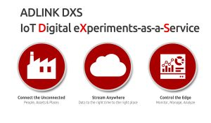 Expérimentations numériques en tant que service des projets IoT | Adlink