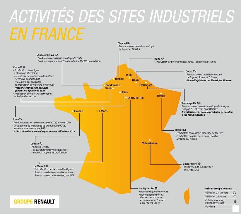 Renault investit un milliard d'euros dans le véhicule électrique en France