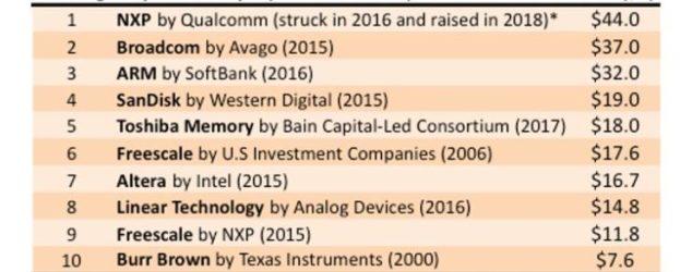 ICinsights-200818