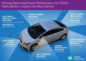Puissance optimisée pour les fonctions ADAS automobile | Maxim