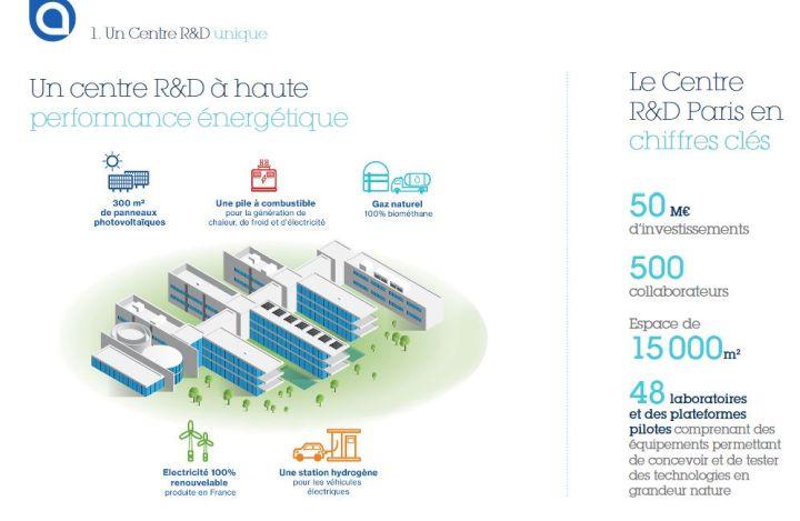 Le Campus Innovation Paris d'Air Liquide va accueillir un accélérateur de start-up deeptech