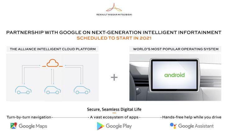 Renault-Nissan-Mitsubishi s'en remet à Google et Android