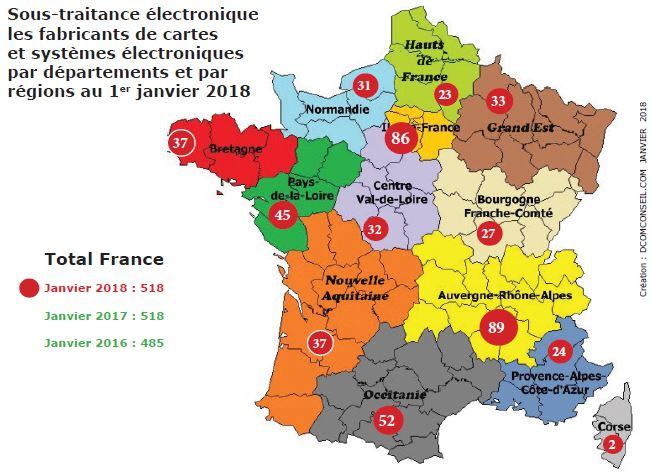 Le SNESE confirme 518 sous-traitants en électronique en France en 2018