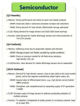 Samsung réduit ses investissements industriels de 27%