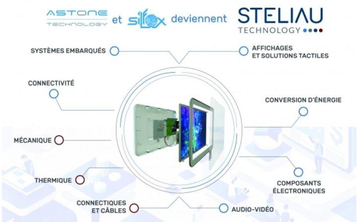 Astone Technology et Silfox deviennent Steliau Technology