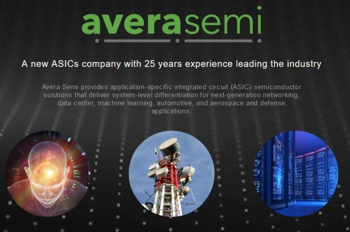 Globalfoundries crée une filiale de conception d'Asic de 500 M$ de CA