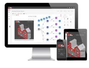 Digi-Key promet de créer des solutions IoT sans écrire de code