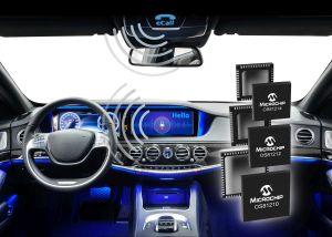 Solution d'info-loisirs automobile via un câble unique | Microchip