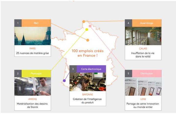 Objets connectés : Wistiki, le colibri du 'made in France'