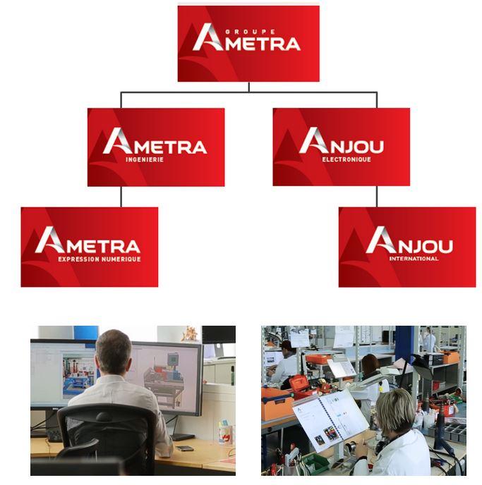 Le groupe industriel français Ametra crée Ametra Research