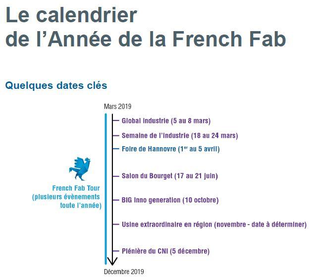 Coup d'envoi à l'initiative « 2019, année de la French Fab »