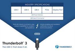 Premier bloc d'IP de vérification pour la nouvelle norme USB4   Cadence