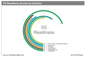 Le démarrage de la 5G pourrait être six fois plus rapide que celui de la 4G