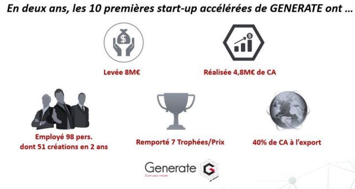 Défense et sécurité : 28 start-up désormais accompagnées par le Gicat