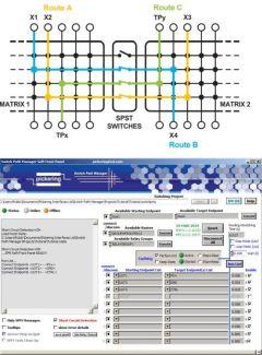 Logiciel de routage de signaux de commutation   Pickering interfaces