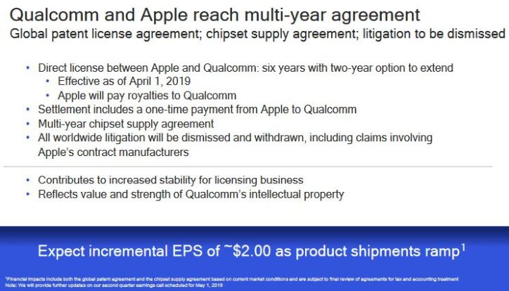 Intel fait les frais de l'accord surprise entre Qualcomm et Apple