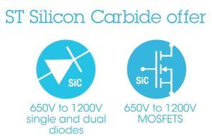 STMicroelectronics projette d'investir 650 M$ dans le SiC d'ici 2025