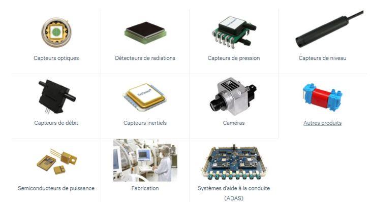 TE Connectivity négocie le rachat de l'Allemand First Sensor