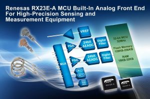 Microcontrôleur pour équipements de détection et de mesure de haute précision | Renesas