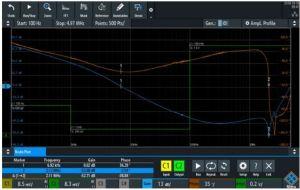 Analyse de réponse en fréquence en utilisant les diagrammes de Bode avec des oscilloscopes Rohde & Schwarz