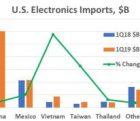 US-import-140519