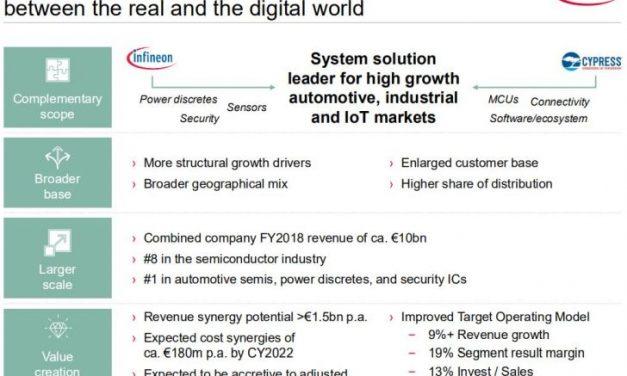 Infineon va racheter Cypress pour 9 milliards d'euros